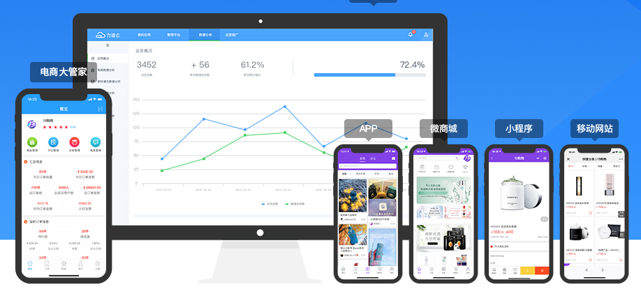 App+小程序+微商城+移动网站